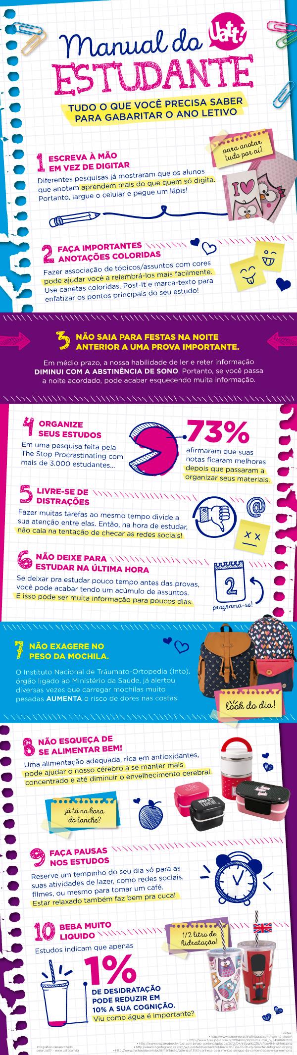 manual do estudante - infográfico com dicas importantes para quem quer se dar bem nos estudos